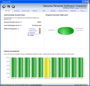 Importance of Software Patch Service It is an established fact that 90% or more of the computers are vulnerable from security point […]